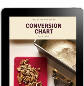 Free Conversion Chart | becs-table.com.au