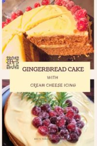 Pinterest pin of gingerbread cake recipe